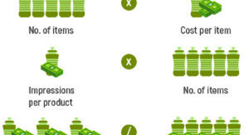 Got a Pen? How to Grow and Differentiate Your Brand With Promotional Products [Infographic]
