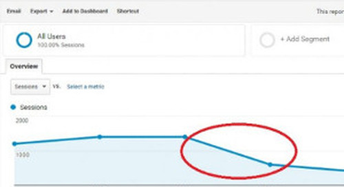 Google Algorithm Updates: What You Need to Know About Fred [Infographic]