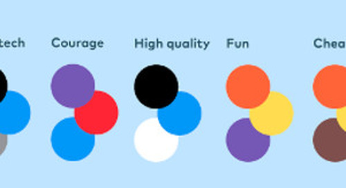 Three Ways Your Brand's Visual Identity Can Win (or Lose) New Customers [Infographic]