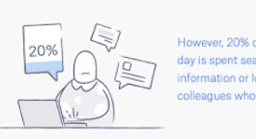 A Blueprint for Hit Marketing Campaigns: Collaboration [Infographic]