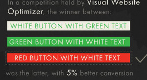 40 Facts About How the Psychology of Color Can Boost Your Website Conversions [Infographic]