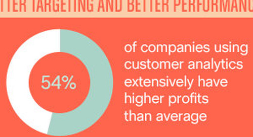 How to Use Data to Reach New and Existing Customers [Infographic]