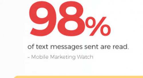 SMS Is on the Rise for Business: Trends and Stats [Infographic]
