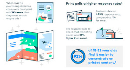 Print: A Tangible Way to Invigorate Your Marketing Strategy [Infographic]