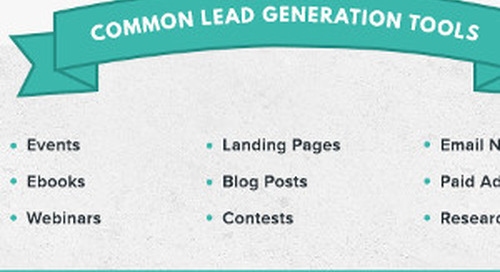 Four Steps to a Winning Lead-Generation Process [Infographic]