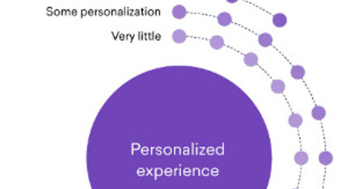 The State of E-Commerce Personalization: Budgets, Trends, and Challenges [Infographic]