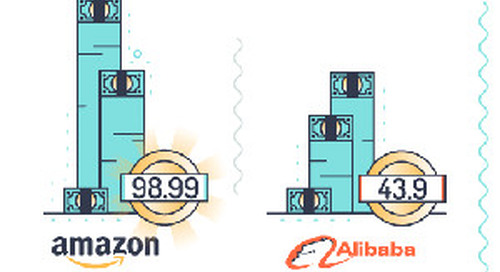 Amazon vs. Alibaba: Which Is Winning the E-Commerce Wars? [Infographic]