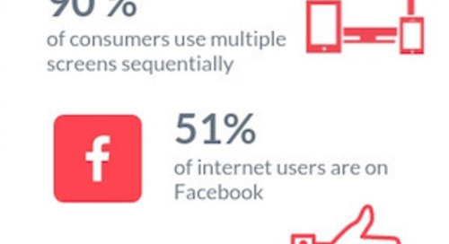 Direct Mail: How to Succeed in a Digital Era [Infographic]
