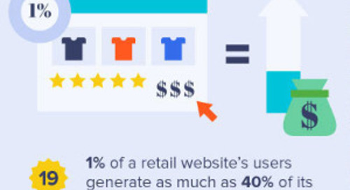 20 Reasons to Double-Down on Customer Loyalty [Infographic]