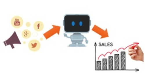 Improve Your Multichannel Marketing Attribution With Machine-Learning