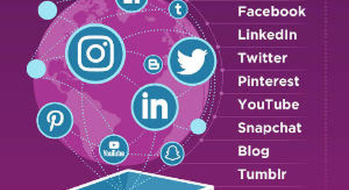 Understanding the Tools of Influencer Marketing [Infographic]