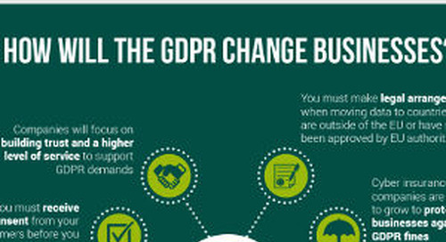 What Is GDPR, and How Can It Impact Your Business? [Infographic]