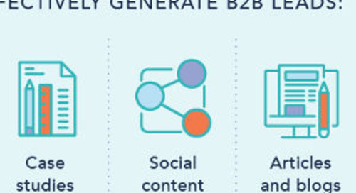 Six Important Points About the State of B2B Content Marketing [Infographic]