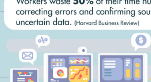 Six Ways Bad Data Can Cost You, and Five Tips for Cleansing It [Infographic]