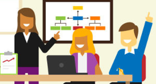 How to Manage Change at Work [Infographic]