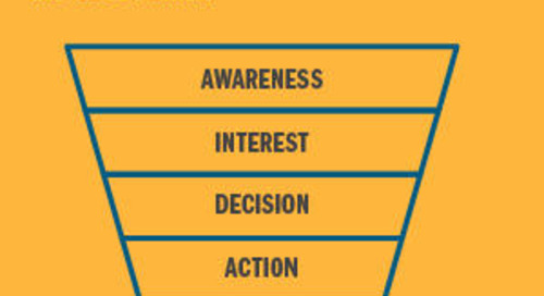 The Top Five KPIs Online Marketers Should Be Tracking [Infographic]
