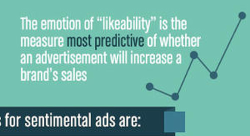 The Psychology of Advertising: Thinking vs. Feeling [Infographic]