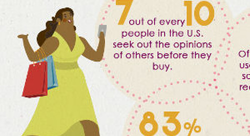 The Power of Micro-Influencers [Infographic]
