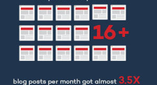Budgets, Channels, and Technologies: Stats About Marketing Today [Infographic]