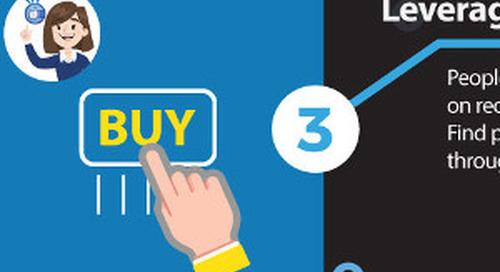 Social Selling for LinkedIn: Seven Practical Tips [Infographic]