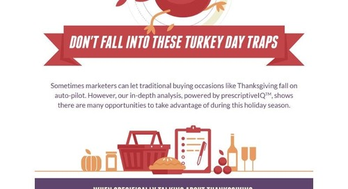 Holiday Planning: How and When to Market for Thanksgiving [Infographic]