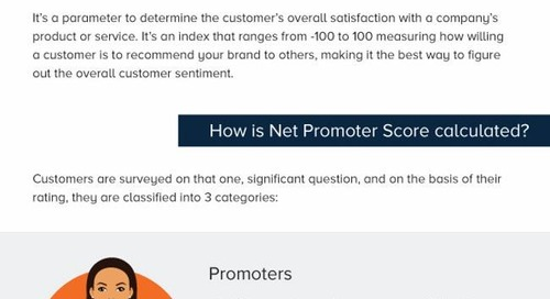 Net Promoter Score: What It Is and How It Can Help You [Infographic]