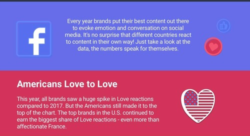 Facebook Reactions, Shares, and Comments: A 2018 Year in Review [Infographic]