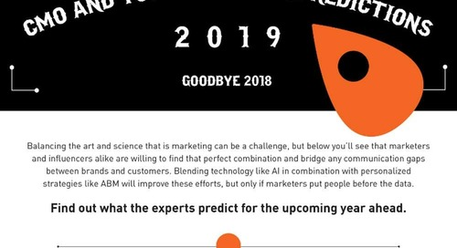 What Do CMOs Predict for 2019? [Infographic]