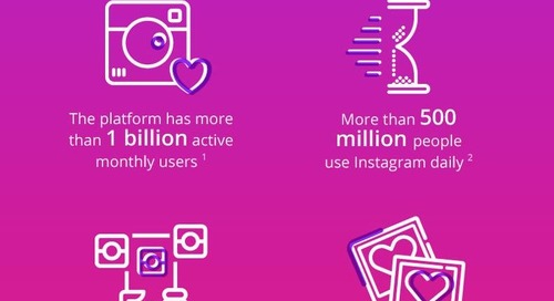 21 Instagram Stats Every E-Commerce Brand Should Know [Infographic]