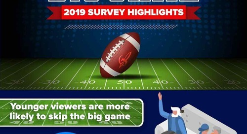 Super Distracted: What Consumers Do During the Super Bowl [Infographic]
