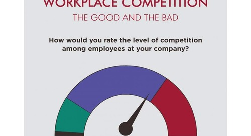 Is Workplace Competition Good for Marketers? [Infographic]