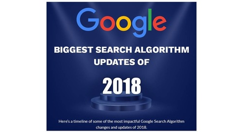 Google Search Algorithm Updates: 2018 [Infographic]