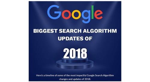 Google Search Algorithm Updates: 2018 [Infographic]