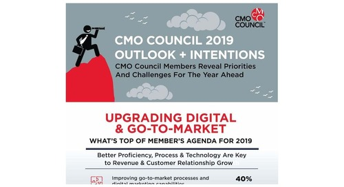 What CMOs Are Focusing On in 2019 [Infographic]