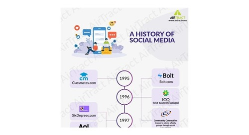 A Timeline of Select Social Media Platforms [Infographic]