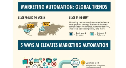 Marketing Automation and Artificial Intelligence: How AI Helps Automate Marketing [Infographics]