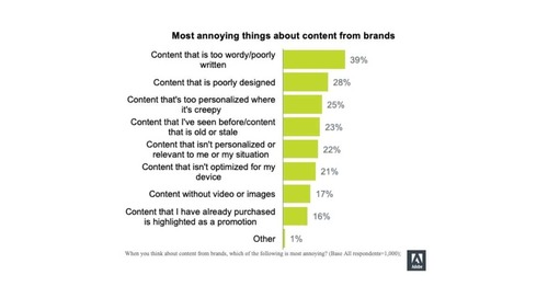 The Most Annoying Things About Brands' Content