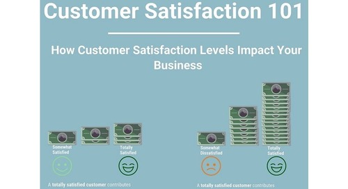 Customer Satisfaction 101: A Guide [Infographic]