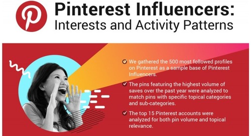 The Top Influencers on Pinterest [Infographic]