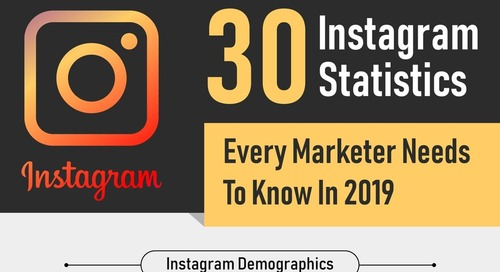 Instagram Stats Every Marketer Needs to Know in 2019 [Infographic]