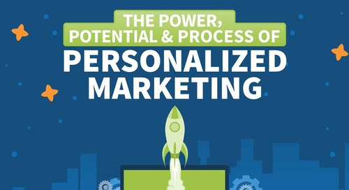 The Power, Potential, and Process of Personalized Marketing [Infographic]