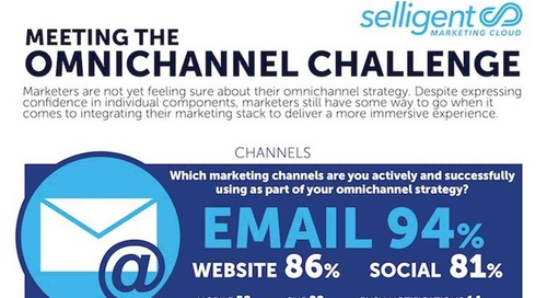 The Digital Marketer's Omnichannel Struggle Is Real [Infographic]