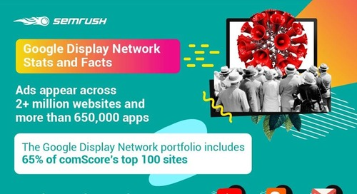 The Google Display Network: Stats and Insights for Advertisers [Infographic]
