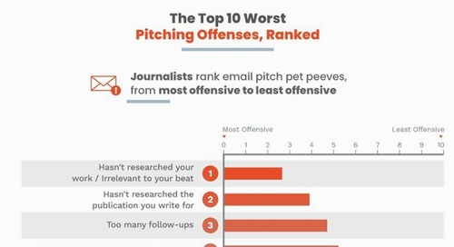 How Not to Email Journalists: The 10 Biggest Pitch Mistakes