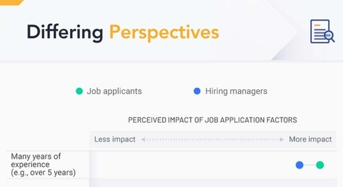 What Hiring Managers Value vs. What Job Applicants Think Matters [Infographic]