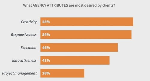 The Marketing Agency Attributes Clients Value Most