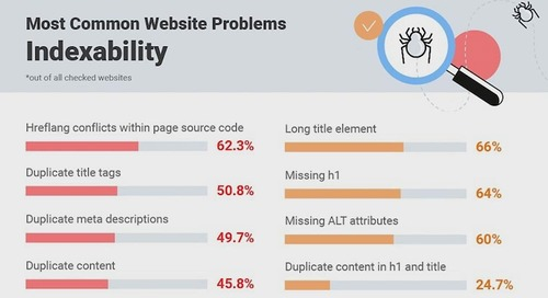 The Most Common SEO Issues Impacting Crawlability and Indexablity
