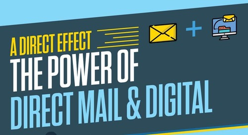A Direct Effect: Direct Mail + Digital = Better Marketing Results [Infographic]