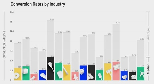 Median and Average Landing Page Conversion Rates for 16 Industries