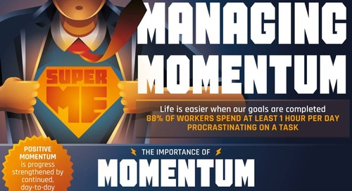 Managing Momentum: Bounce Back From Setbacks and Procrastination [Infographic]